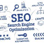 Posizionamento sito su Google – perchè è importante