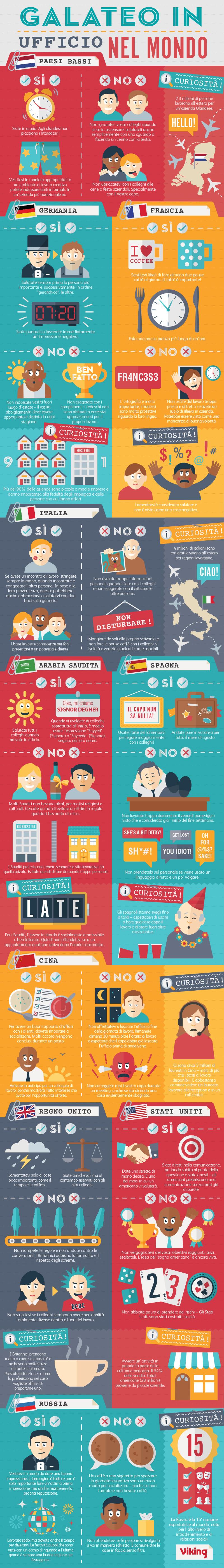 Office Etiquette Italian_Stg3